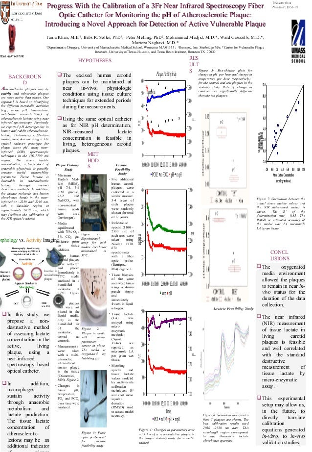 PresentationPresentation Number:Number: 1054-191054-19Progress With the Calibration of a 3Fr Near Infrared Spectroscopy Fi...
