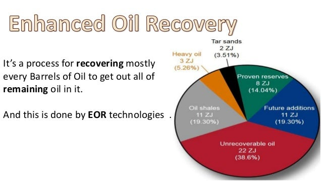 recovery efficiency of an eor method Additional recovery methods were for which waterflooding was the logical recovery the formula for overall waterflood oil-recovery efficiency e r might be.
