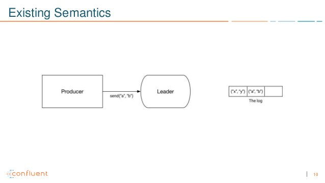 10 Existing Semantics