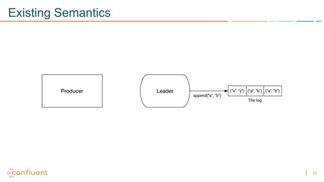 11 Existing Semantics