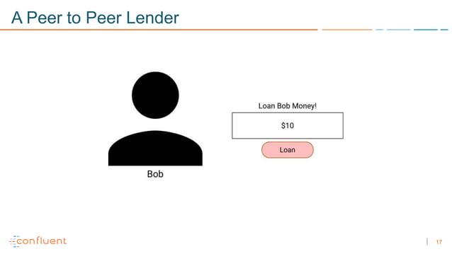 17 A Peer to Peer Lender