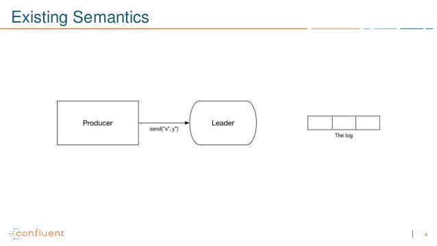 4 Existing Semantics
