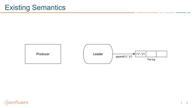 5 Existing Semantics