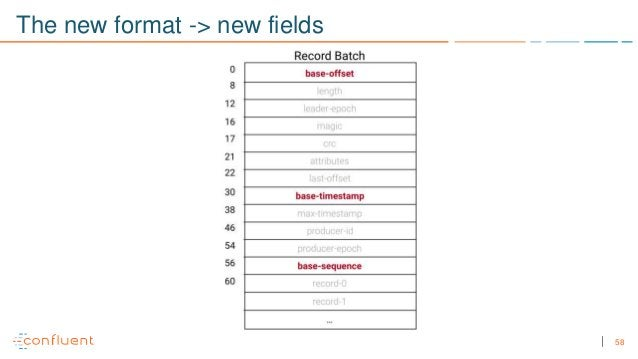 58 The new format -> new fields