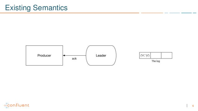6 Existing Semantics