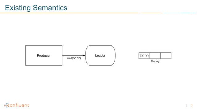 7 Existing Semantics