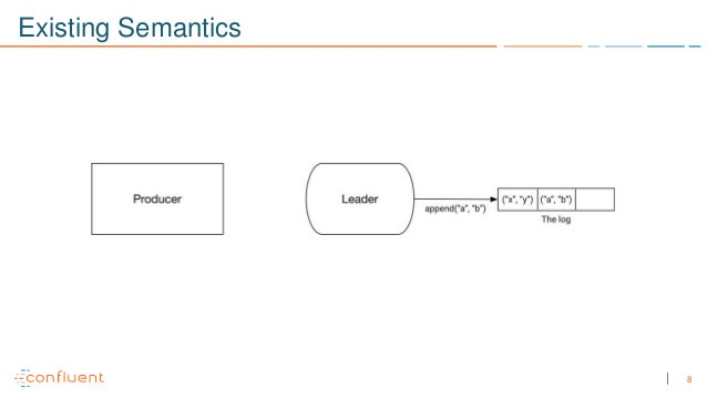 8 Existing Semantics