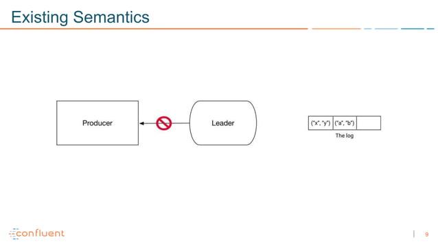 9 Existing Semantics