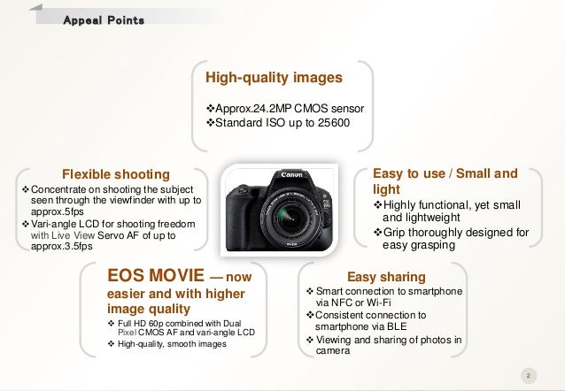 Canon 200d Picture Quality