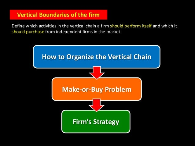 """vertical boundaries of the firm Designing the boundaries of the firm: from """"make, buy or ally"""" to the dynamic benefits of vertical architecture michael g jacobides assistant professor of strategic and international."""