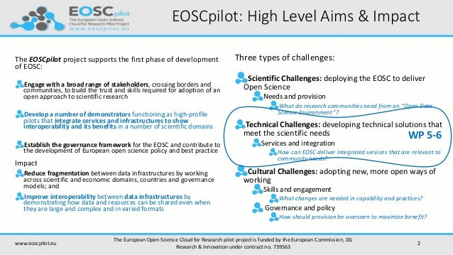 EOSC Stakeholders Forum: Enabling Interoperability