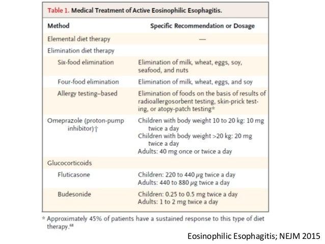 eosinophilic esophagitis nejm 2015
