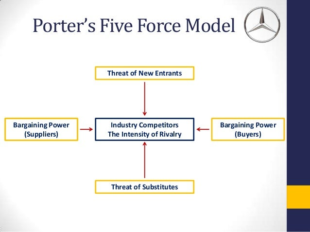 mercedes benz porters five forces