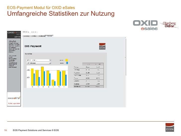 EOS-Payment Modul für OXID eSales  Umfangreiche Statistiken zur Nutzung EOS Payment Solutions und Services © EOS