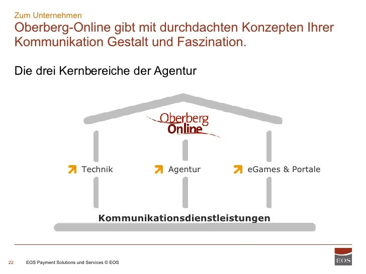 Zum Unternehmen Oberberg-Online gibt mit durchdachten Konzepten Ihrer Kommunikation Gestalt und Faszination. <ul><li>Die d...