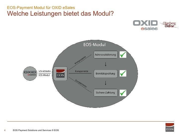 EOS-Payment Modul für OXID eSales  Welche Leistungen bietet das Modul? EOS Payment Solutions und Services © EOS