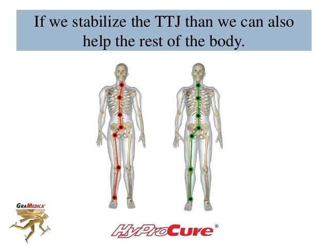 If we stabilize the TTJ than we can also help the rest of the body.