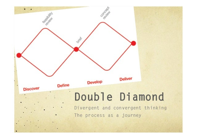 Double DiamondDivergent and convergent thinkingThe process as a journey