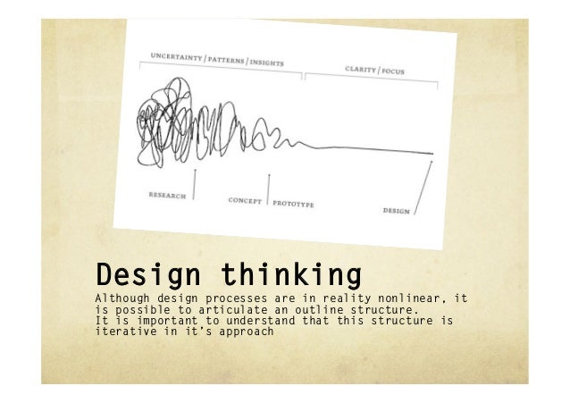 Design thinkingAlthough design processes are in reality nonlinear, itis possible to articulate an outline structure.It is ...