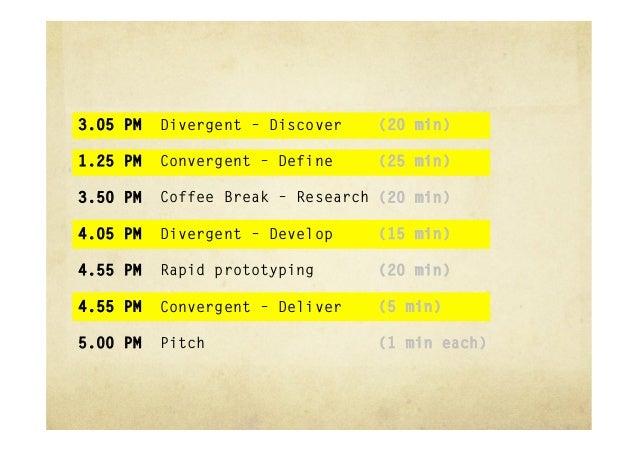 3.05 PM   Divergent – Discover    (20 min)1.25 PM   Convergent – Define     (25 min)3.50 PM   Coffee Break – Research (20 ...