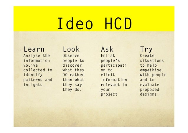 Ideo HCDLearn          Look        Ask           TryAnalyse the    Observe     Enlist        Createinformation    people t...