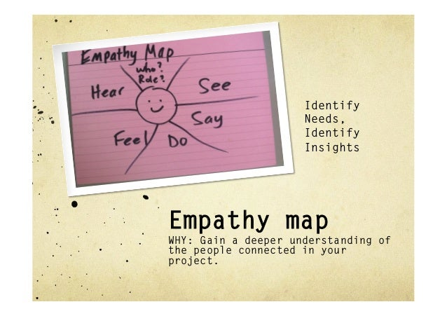 Empathy mapHOW:UNPACK:SAY: What are some quotes and defining words your user said?DO: What actions and behaviors did you n...