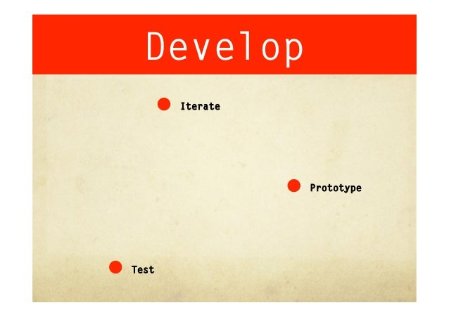 """Develop""""  Use Cases / Scenarios""""  Storyboarding""""  Prototyping""""  Testing""""  Business model testing"""