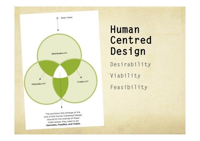 HumanCentredDesignDesirabilityViabilityFeasibility
