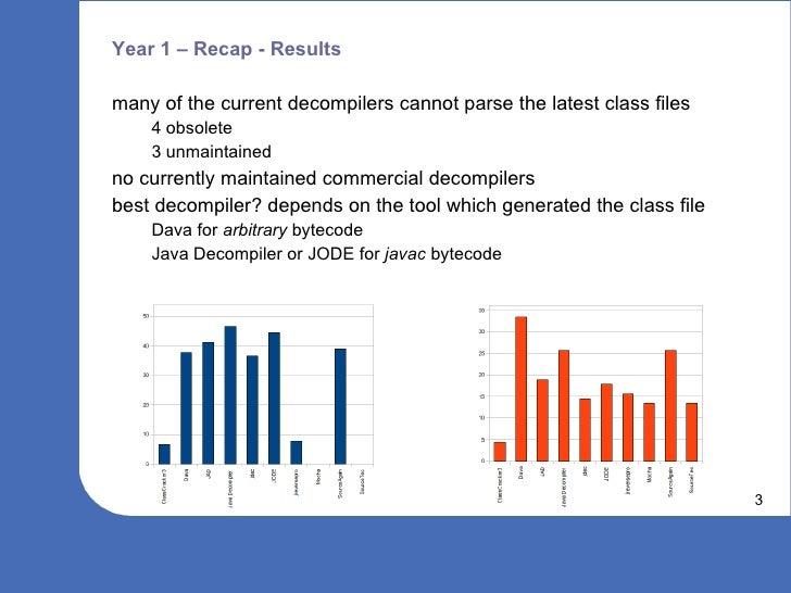 Java Attacks & Defenses - End of Year 2010 Presentation