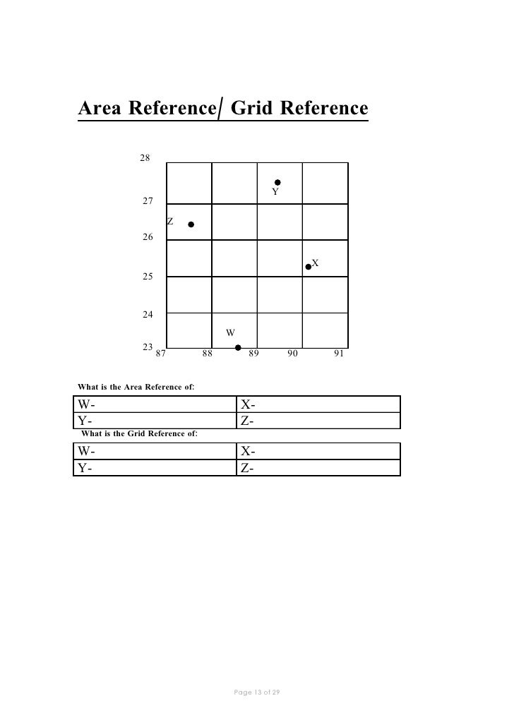 Geography Skills Revision – Geography Skills Worksheets