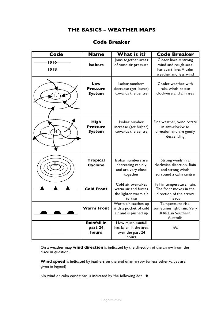 Geography Skills Revision – Reading a Weather Map Worksheet