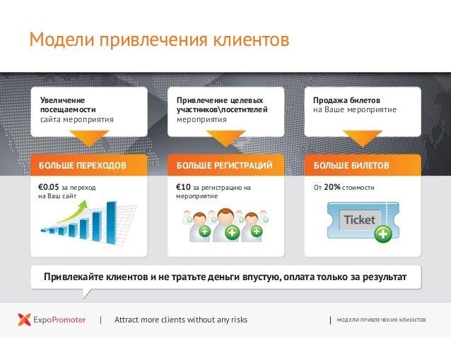 Модели привлечения клиентов Увеличение посещаемости сайта мероприятия Привлечение целевых участниковпосетителей мероприяти...