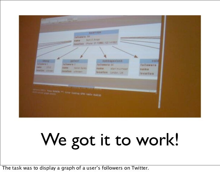 We got it to work!The task was to display a graph of a user's followers on Twitter.