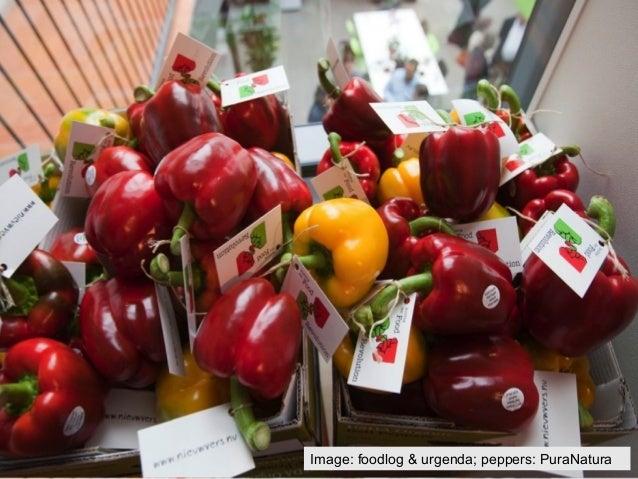 Image: foodlog & urgenda; peppers: PuraNatura