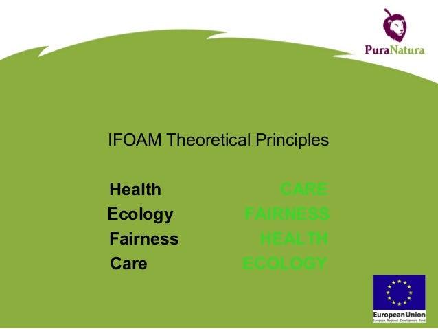 IFOAM Theoretical Principles Health CARE Ecology FAIRNESS Fairness HEALTH Care ECOLOGY