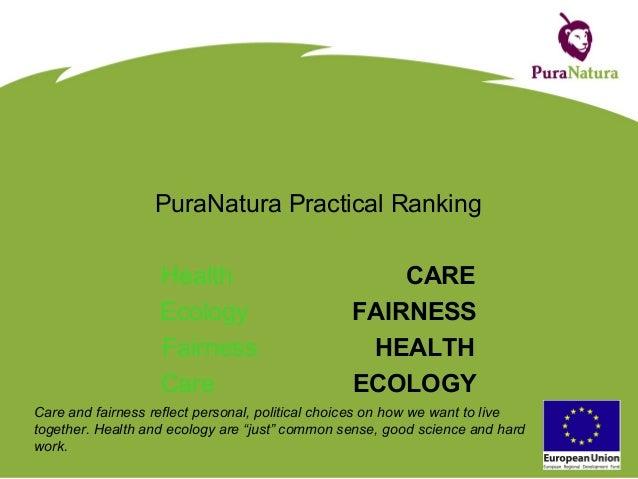 PuraNatura Practical Ranking Health CARE Ecology FAIRNESS Fairness HEALTH Care ECOLOGY Care and fairness reflect personal,...