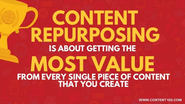 5 Reasons Why You Should Repurpose Your Content Slide 3