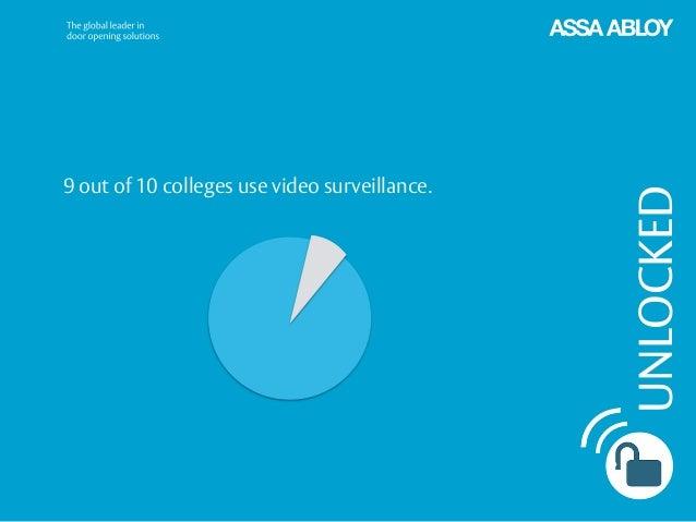 Unlocked Episode 3: Unlocking Video Surveillance Slide 3