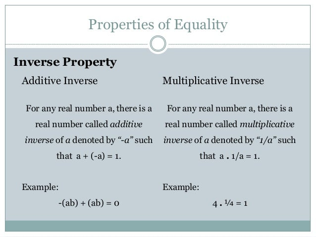 List Of Synonyms And Antonyms Of The Word Inverse Property Examples