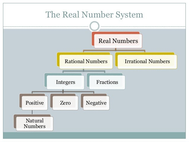 Real numbers 11 638gcb1412494034 1 11 the real number system real numbers rational ccuart Gallery