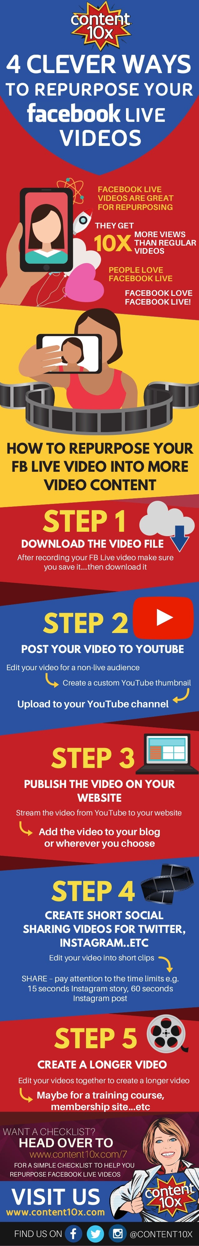 4 CLEVER WAYS TO REPURPOSE YOUR LIVE VIDEOS FACEBOOK LIVE VIDEOS ARE GREAT FOR REPURPOSING THEY GET PEOPLE LOVE FACEBOOK L...