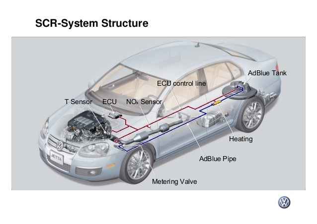 Volkswagen Presentation to EPA on Diesel Engine Future (2006)