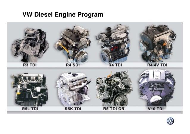 Vw Diesel Engines >> Volkswagen Presentation To Epa On Diesel Engine Future 2006