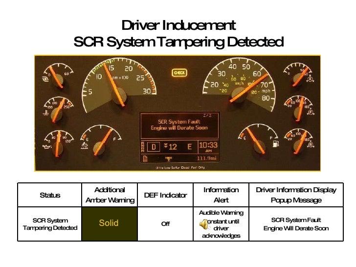 Epa2010 Driver Inducement