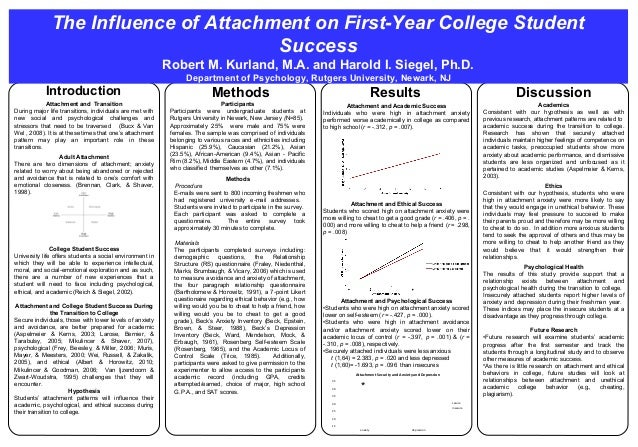 The Influence of Attachment on First-Year College Student                                      Success                    ...