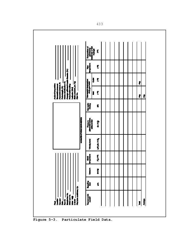 Epa method 5(m-05)