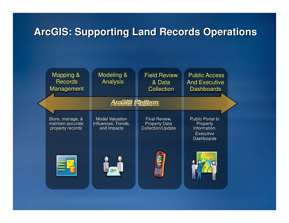 renaissance diet auto templates download free - arcgis10 land records mgmt epan 2010