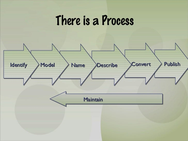EPA OEI Linked Data Process