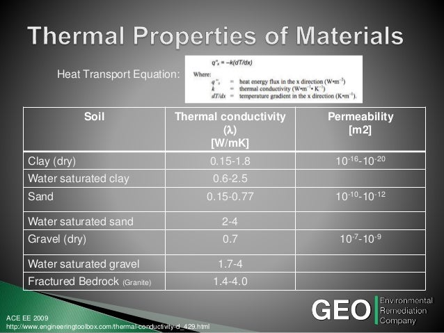 Geo S Presentation On In Situ Thermal Remediation To Epa