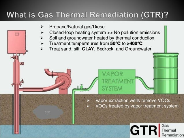 Geos Presentation On In Situ Thermal Remediation To Epa Region